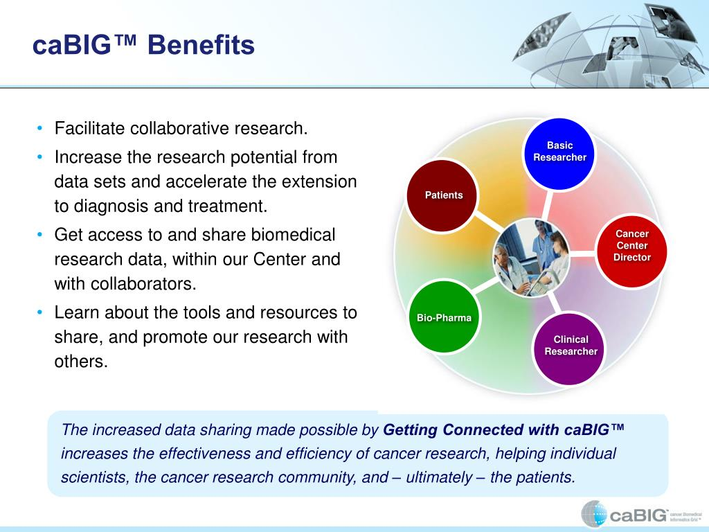 caBIG™ Benefits