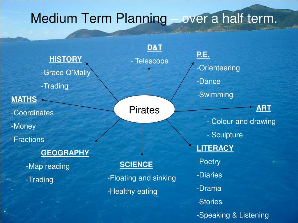 Medium Term Planning