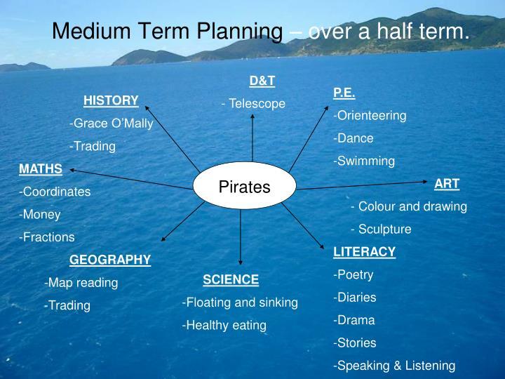 Medium term planning over a half term