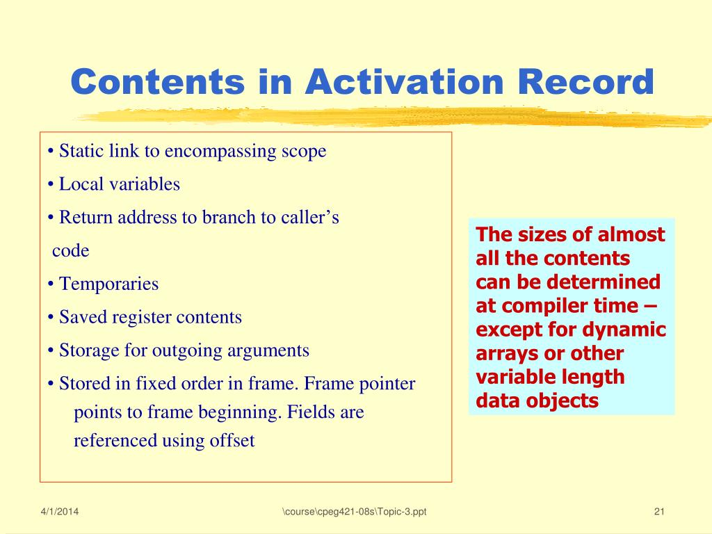 Contents in Activation Record