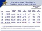 total population and components of population change in texas 1950 2009