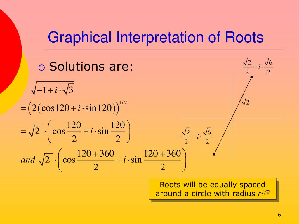 Graphical Interpretation of Roots