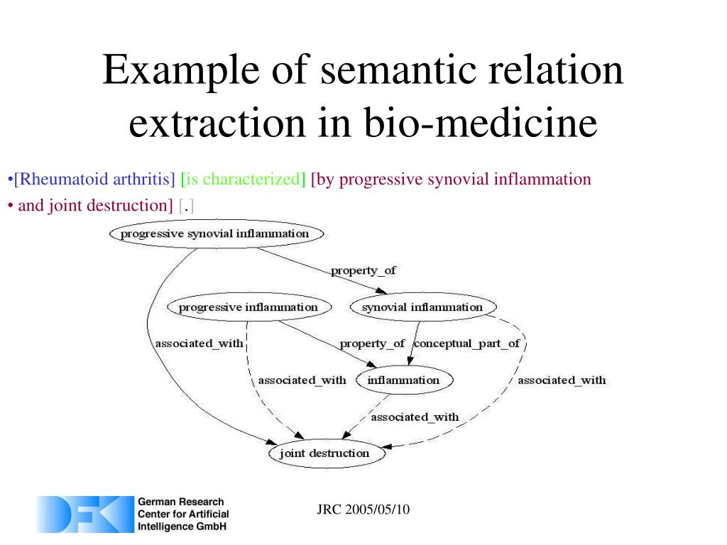 Example of semantic relation extraction in bio-medicine