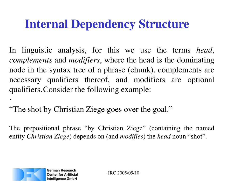 Internal Dependency Structure