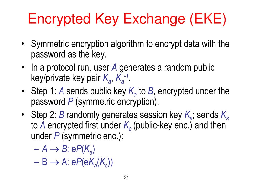 Encrypted Key Exchange (EKE)