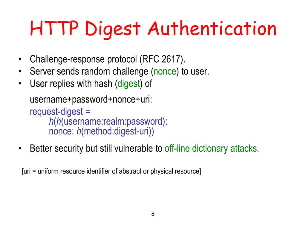 HTTP Digest Authentication
