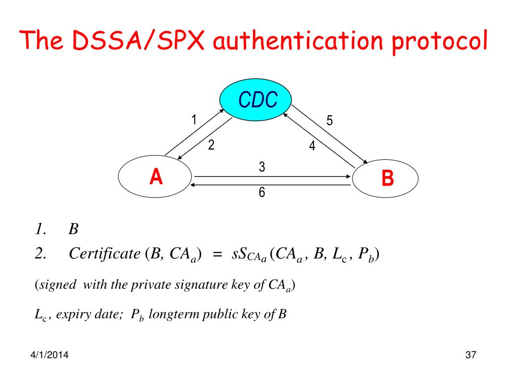 The DSSA/SPX authentication protocol