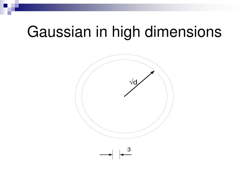Gaussian in high dimensions