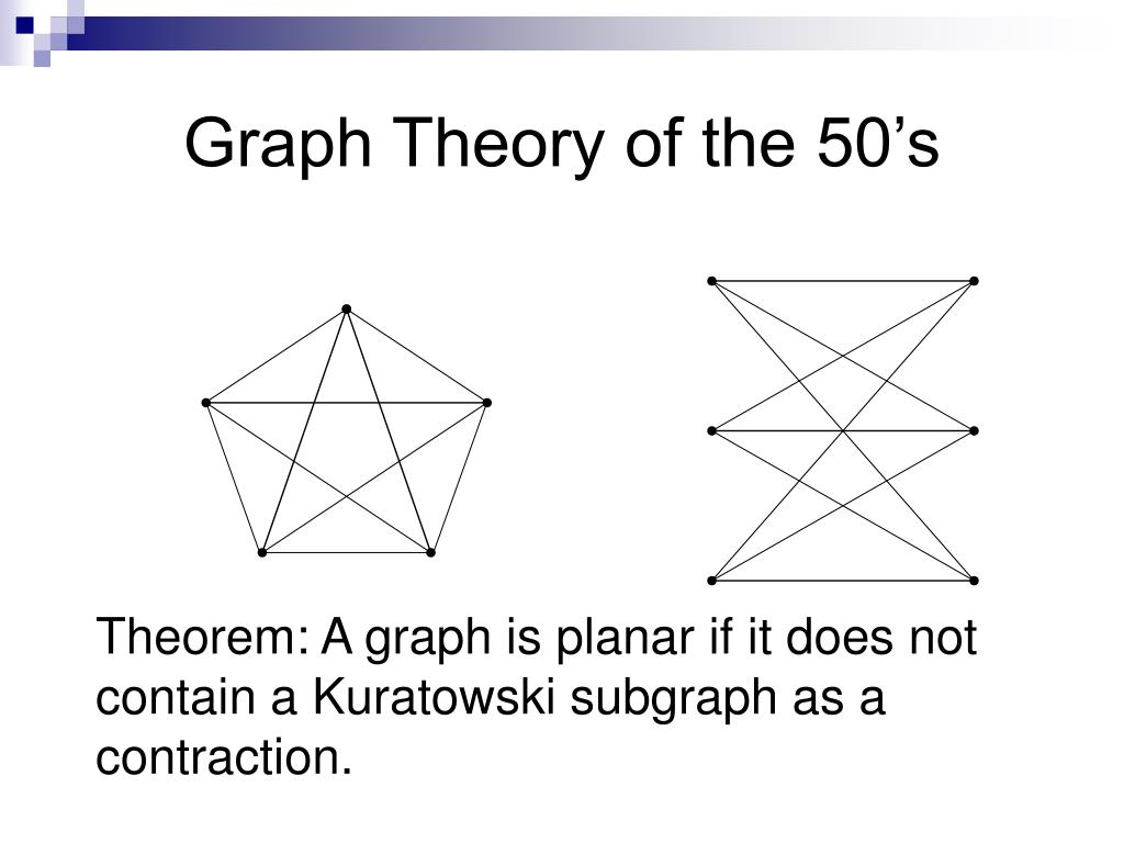 Graph Theory of the 50's