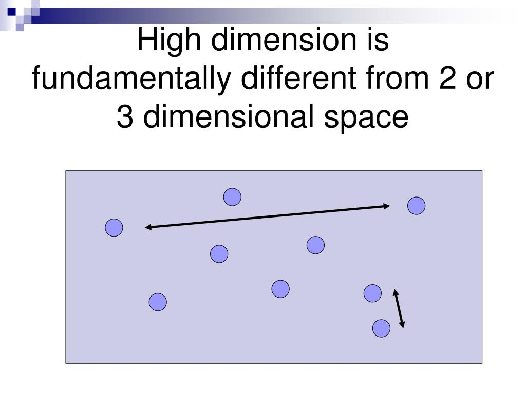High dimension is fundamentally different from 2 or 3 dimensional space