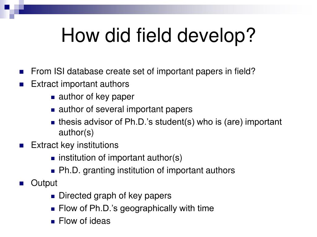 How did field develop?
