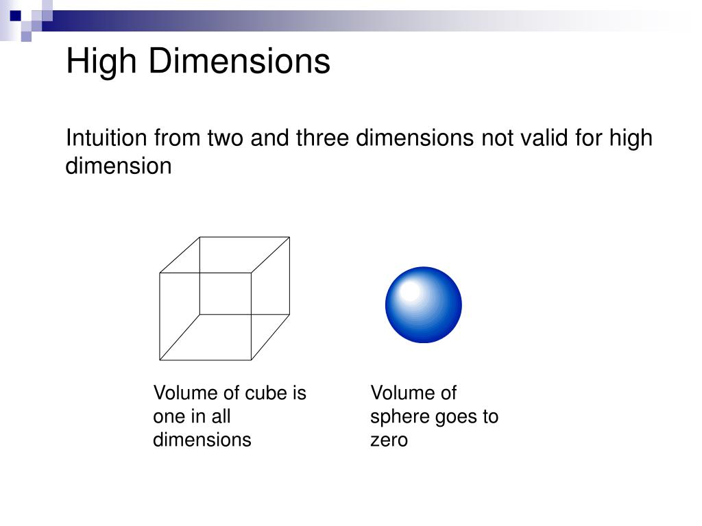 Volume of cube is one in all dimensions