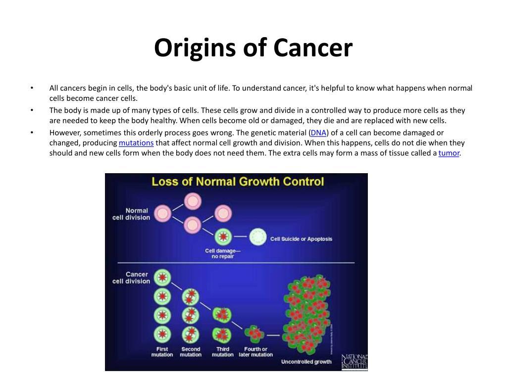 Origins of Cancer