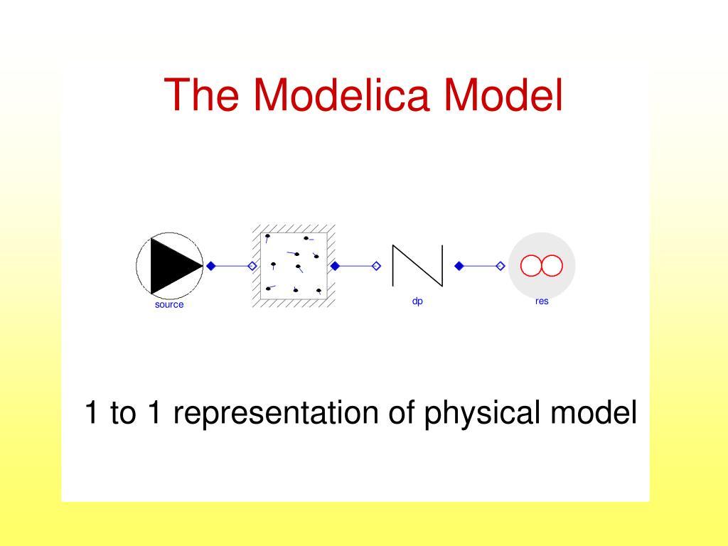 The Modelica Model