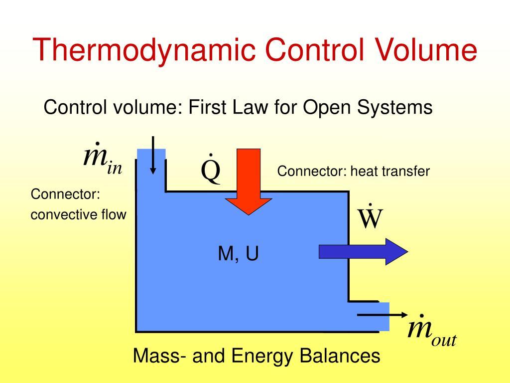 Thermodynamic Control Volume