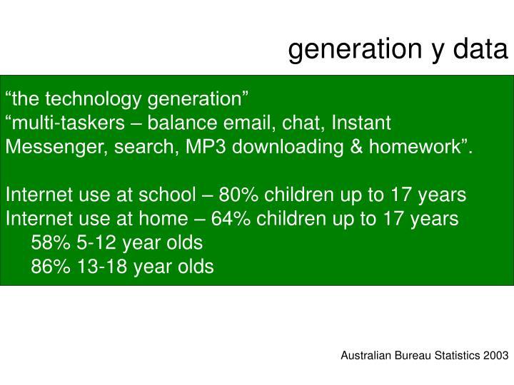 generation y data