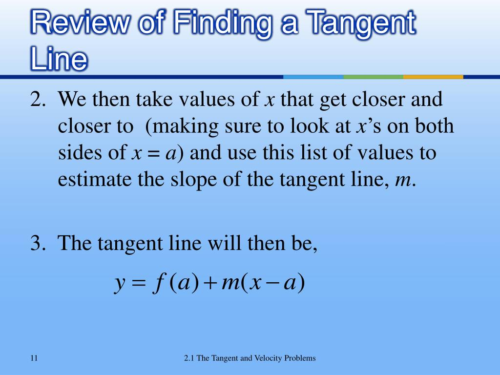 Review of Finding a Tangent Line