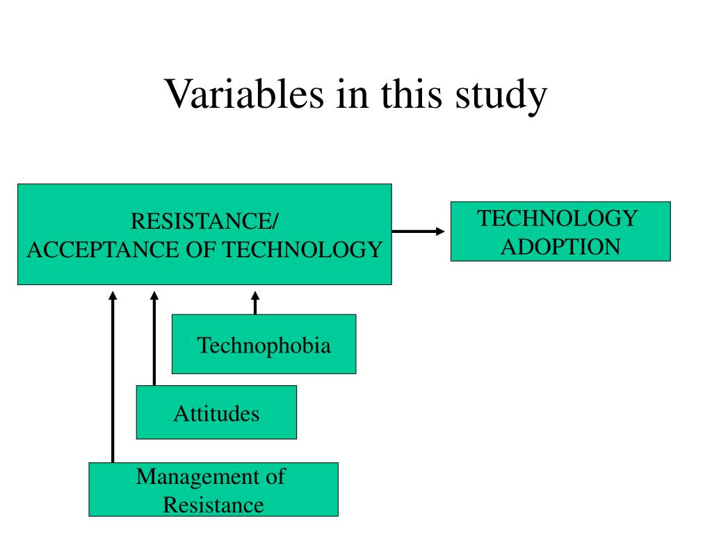Variables in this study