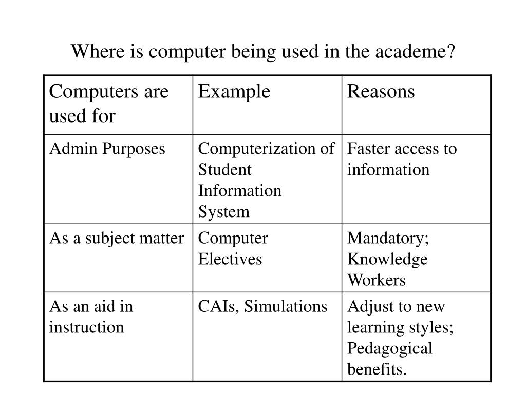 Where is computer being used in the academe?