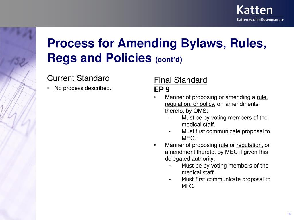 Process for Amending Bylaws, Rules, Regs and Policies