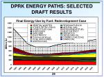 dprk energy paths selected draft results29