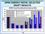 dprk energy paths selected draft results30