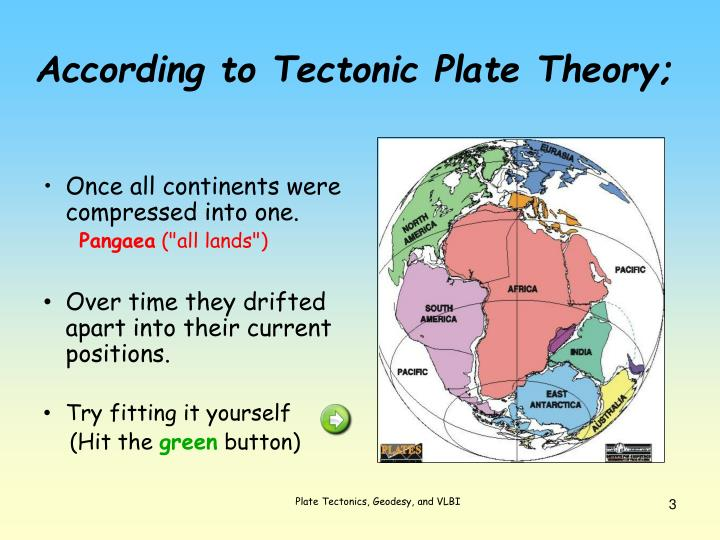 According to tectonic plate theory