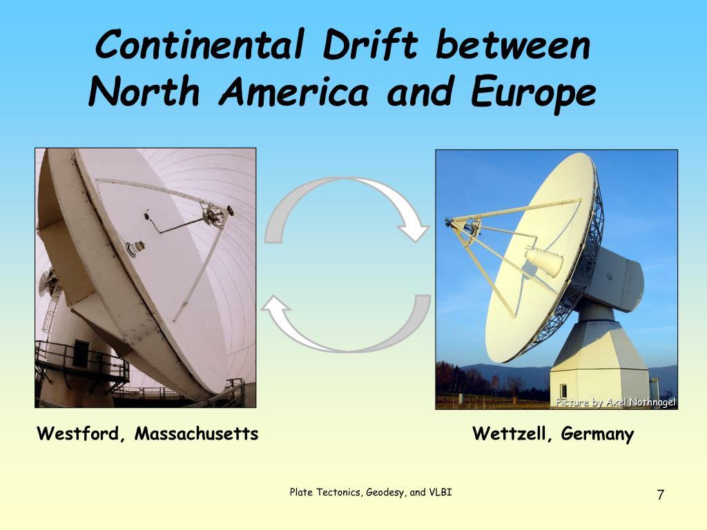 Continental Drift between
