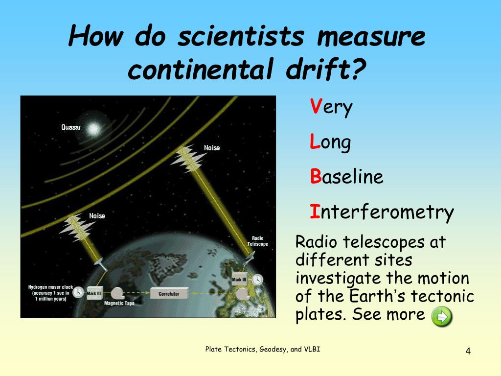 How do scientists measure continental drift?