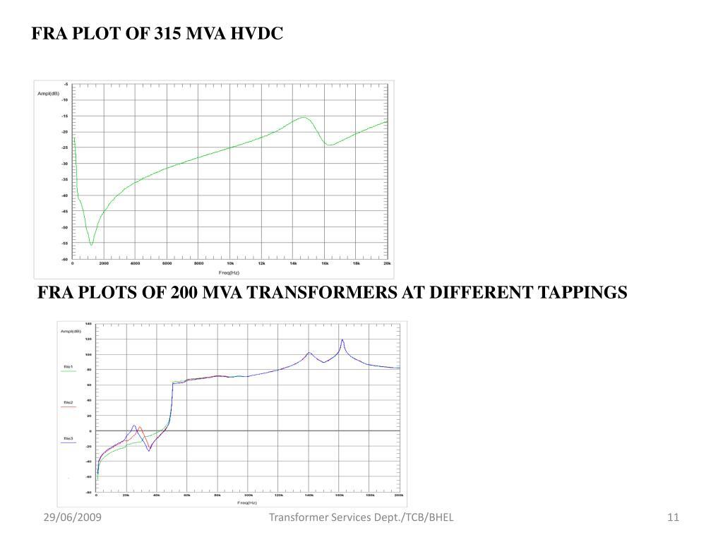 FRA PLOT OF 315 MVA HVDC