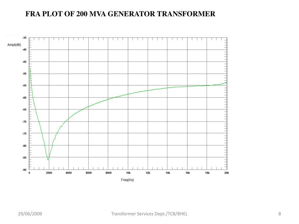 FRA PLOT OF 200 MVA GENERATOR TRANSFORMER