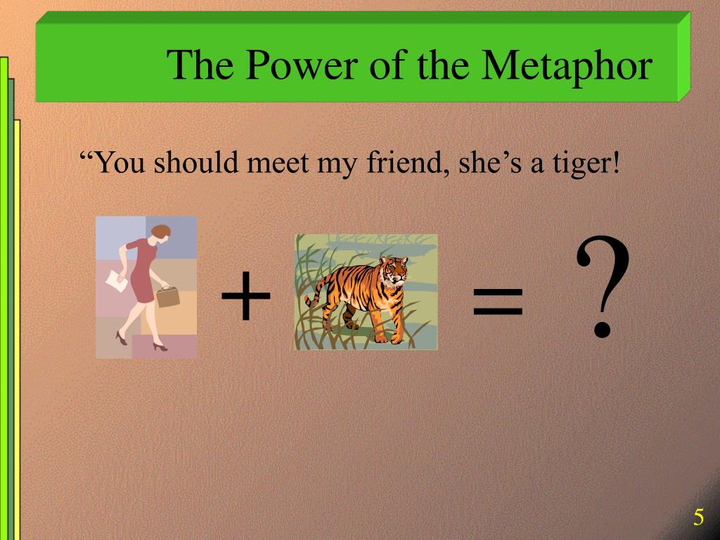 The Power of the Metaphor