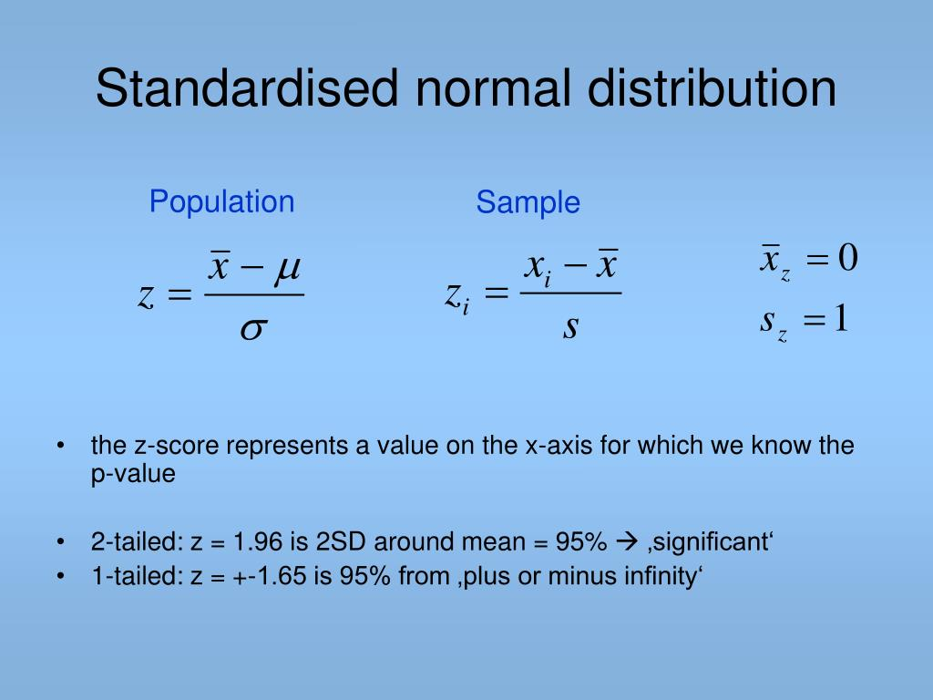 Standardised normal distribution