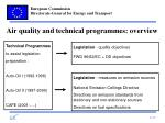 air quality and technical programmes overview