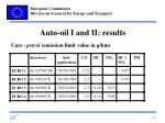 auto oil i and ii results5