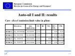 auto oil i and ii results6