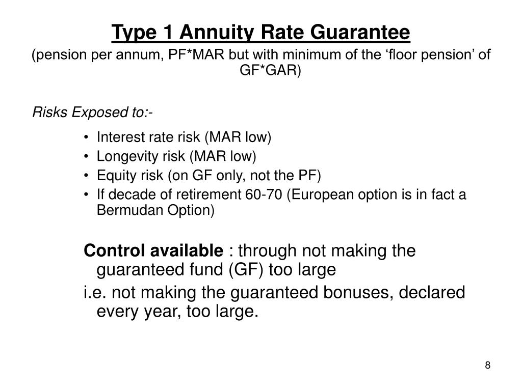 Type 1 Annuity Rate Guarantee