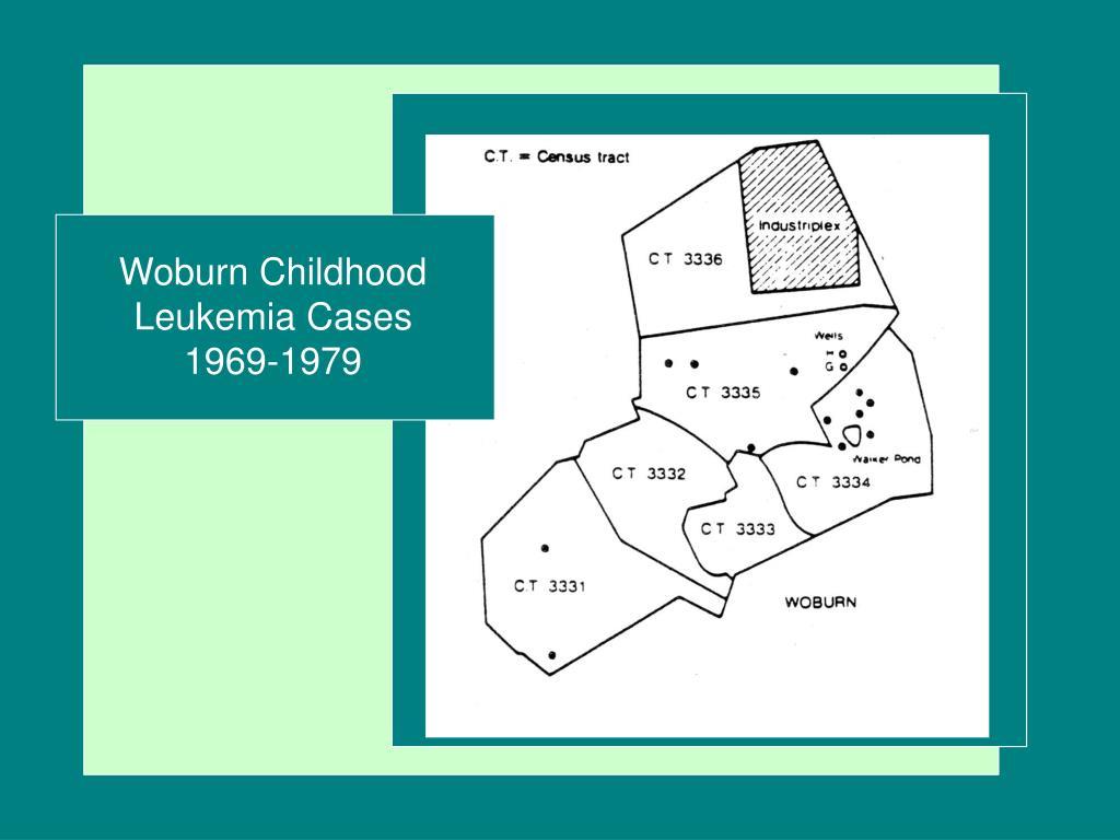 Woburn Childhood