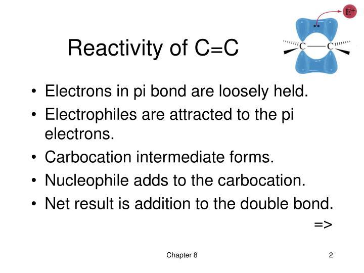 Reactivity of c c