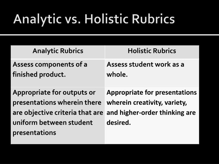 Analytic vs holistic rubrics
