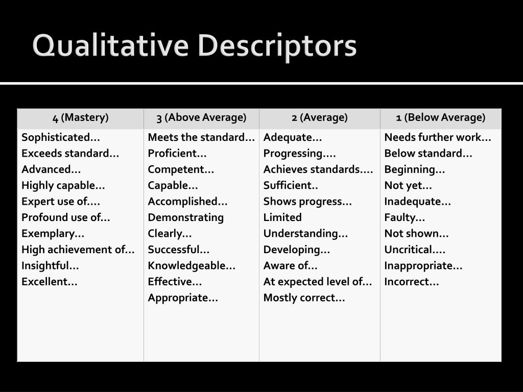 Qualitative Descriptors
