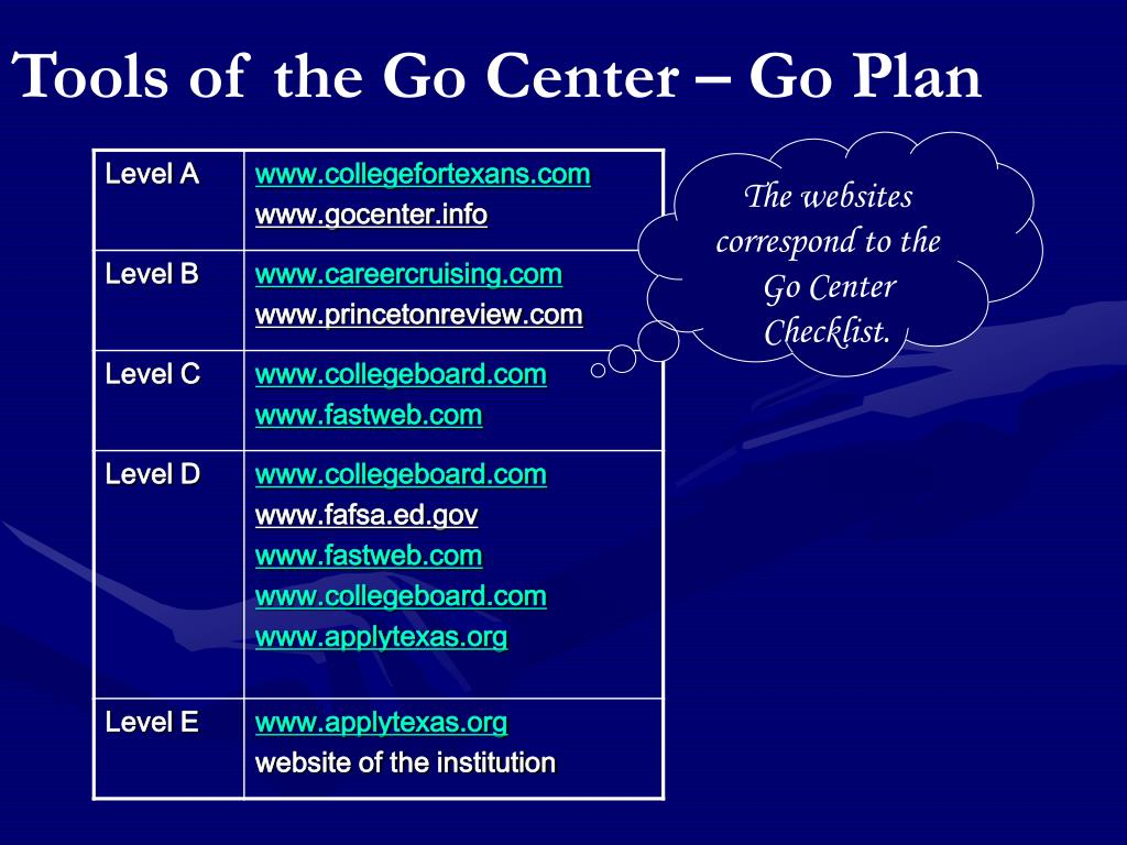 Tools of the Go Center – Go Plan