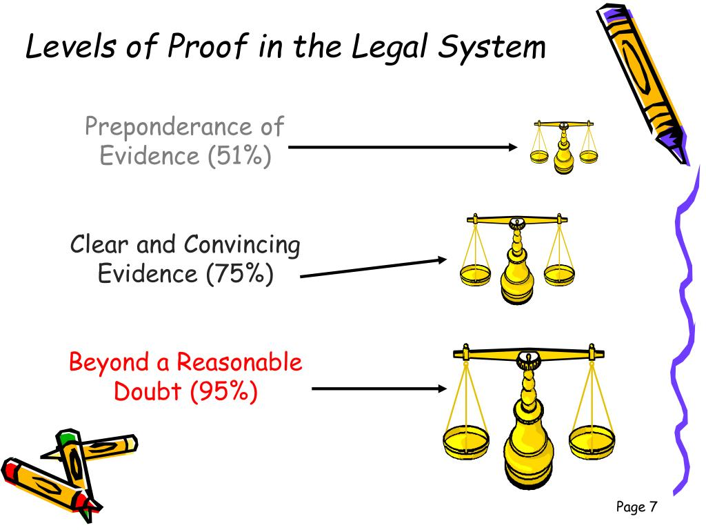 Levels of Proof in the Legal System