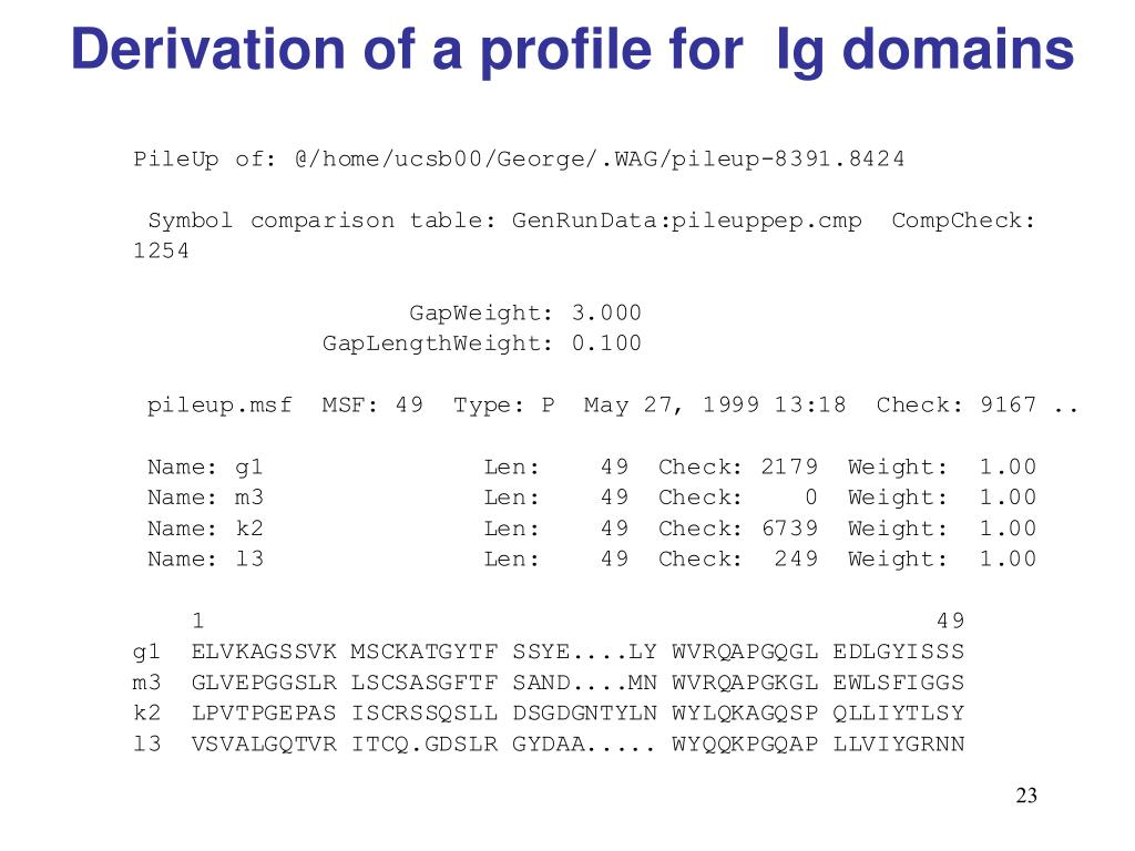 Derivation of a profile for  Ig domains