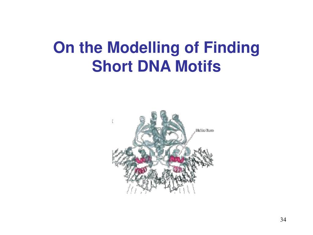On the Modelling of Finding