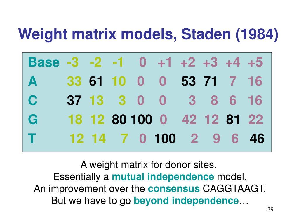 Weight matrix models, Staden (1984)