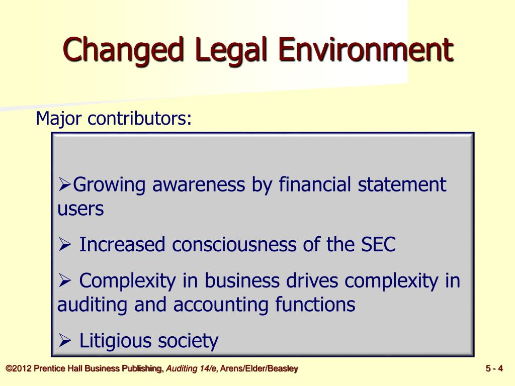 Changed Legal Environment