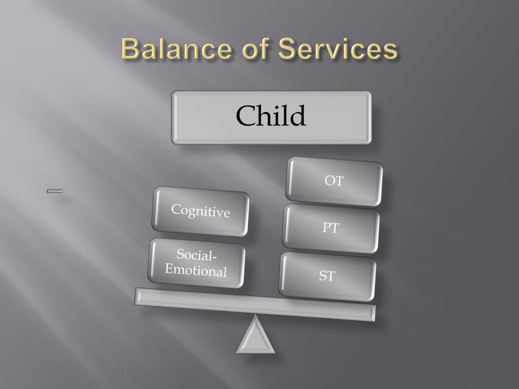 Balance of Services