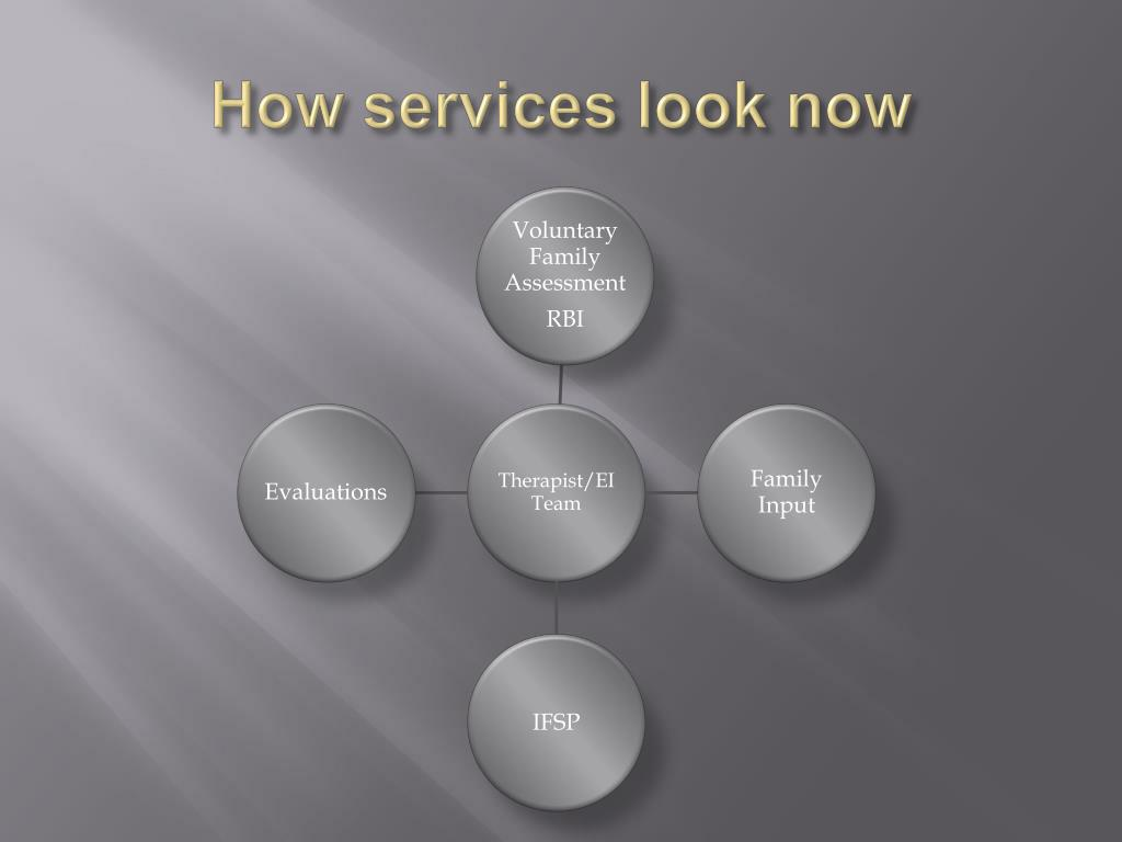 How services look now