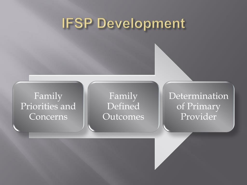 IFSP Development